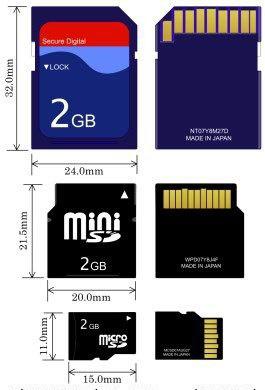 Modelos-e-tamanhos-dos-cartões-SD